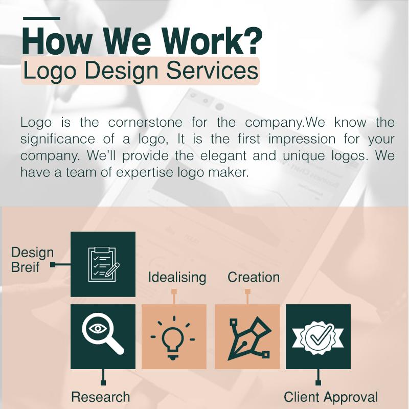 Logo Design Company in Rohini Delhi